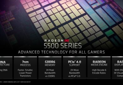 AMD unintentionally exposes Radeon Boost and Integer Scaling Features for Radeon GPUs