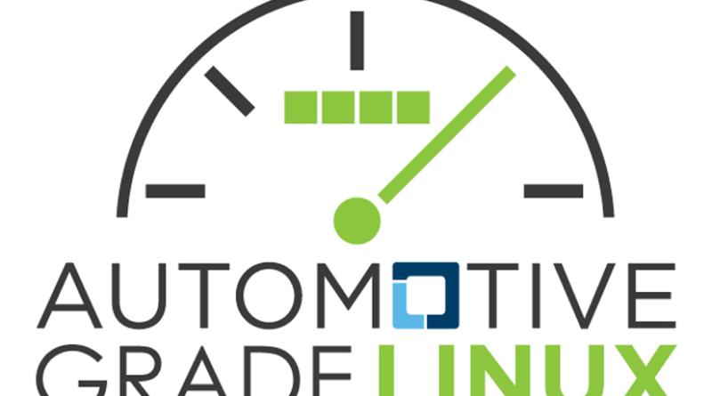 Subaru to use Automotive Grade Linux
