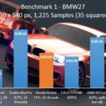 Blender Benchmark Gets a Major Update