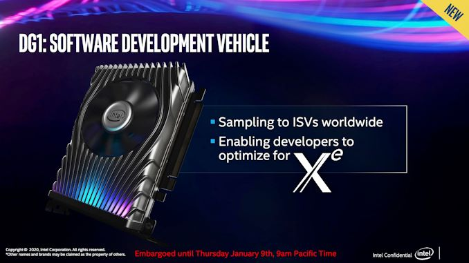 The Game is on- Physical DG1 GPU by Intel Makes an Appearance in All Glory